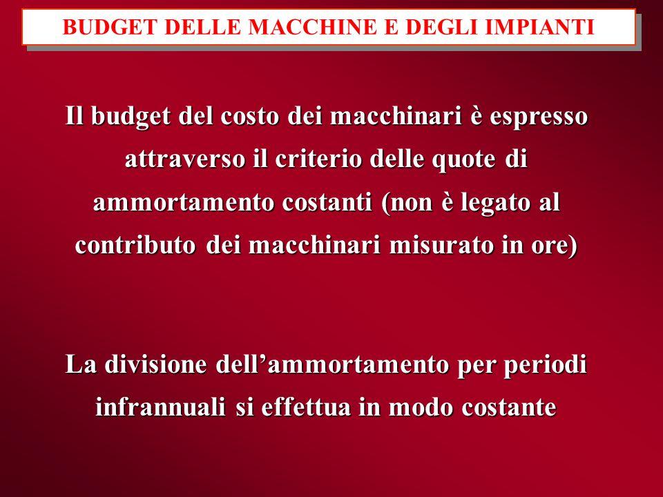 BUDGET DELLE MACCHINE E DEGLI IMPIANTI Il budget del costo dei macchinari è espresso attraverso il criterio delle quote di ammortamento costanti (non