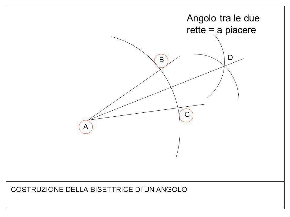 COSTRUZIONE DELLA BISETTRICE DI UN ANGOLO A B C Angolo tra le due rette = a piacere D