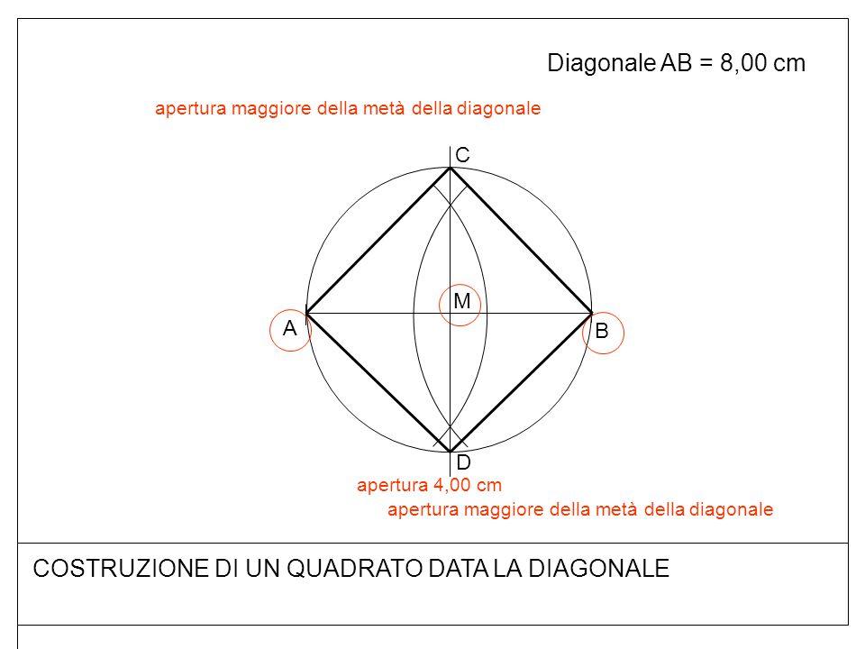 Diagonale AB = 8,00 cm COSTRUZIONE DI UN QUADRATO DATA LA DIAGONALE B A M C D apertura maggiore della metà della diagonale apertura 4,00 cm