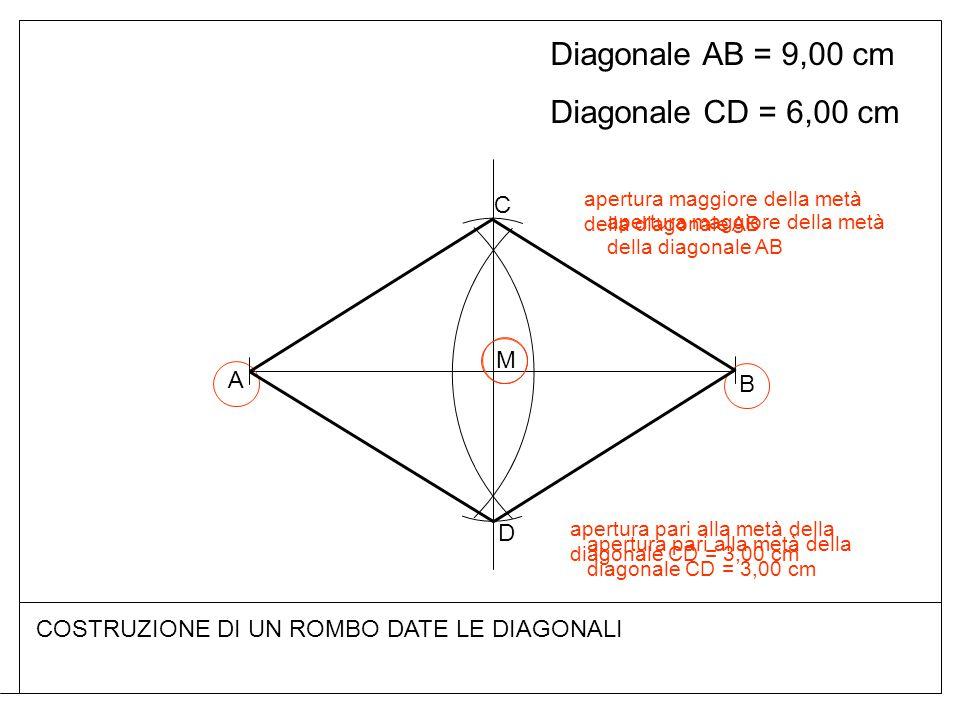 COSTRUZIONE DI UN ROMBO DATE LE DIAGONALI Diagonale AB = 9,00 cm Diagonale CD = 6,00 cm A B M C D apertura maggiore della metà della diagonale AB aper