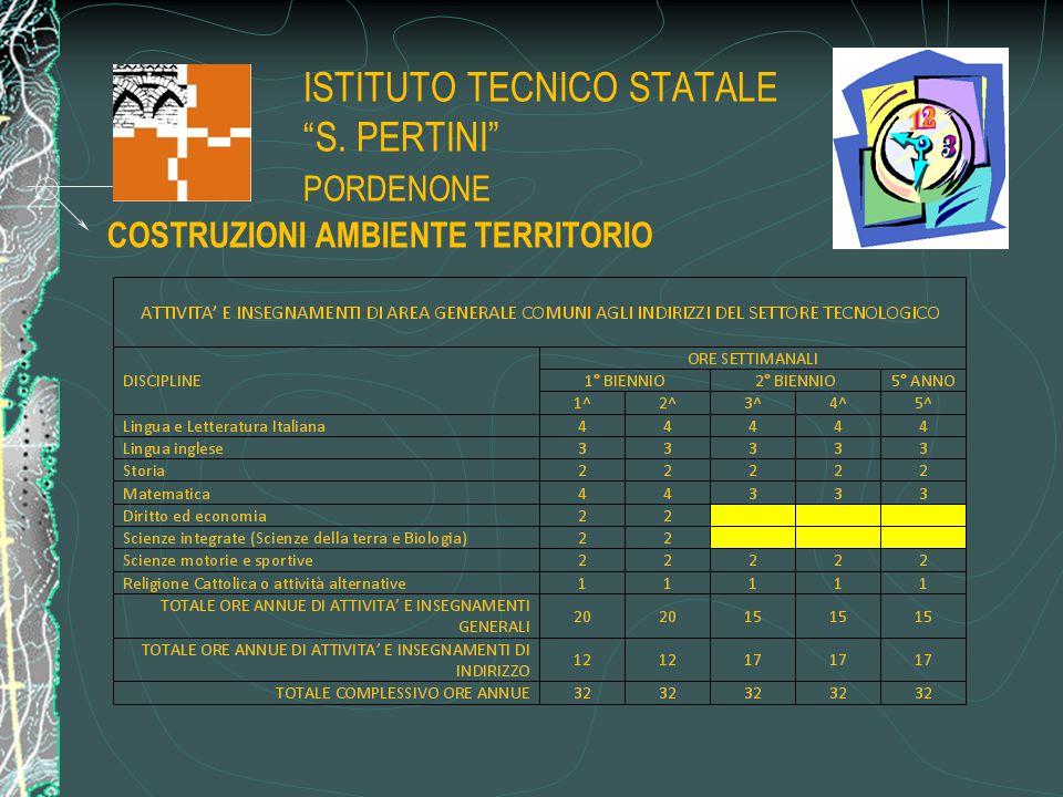 """ISTITUTO TECNICO STATALE """"S. PERTINI"""" PORDENONE COSTRUZIONI AMBIENTE TERRITORIO"""