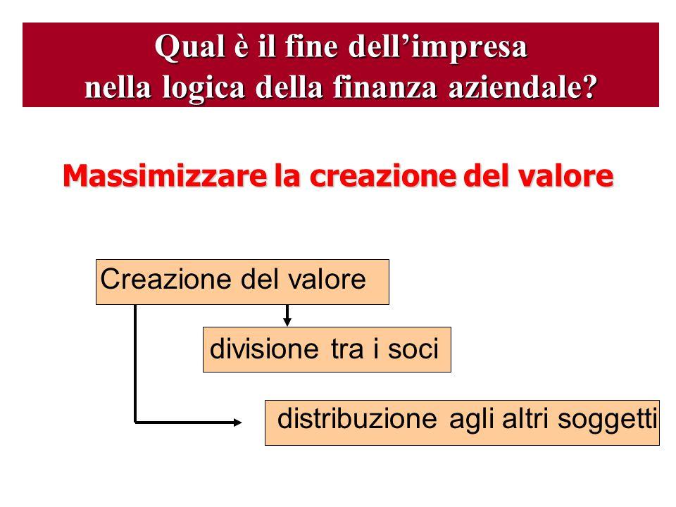 Utile  valore creato Come misurare il valore creato.