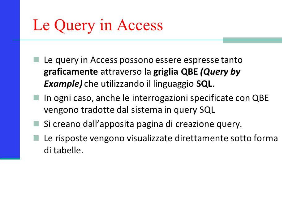 Creare una query Fare clic sulla scheda Crea Fare clic su Struttura query Selezionare la tabelle (o le tabelle) che si intende interrogare e fai clic sul pulsante Aggiungi.