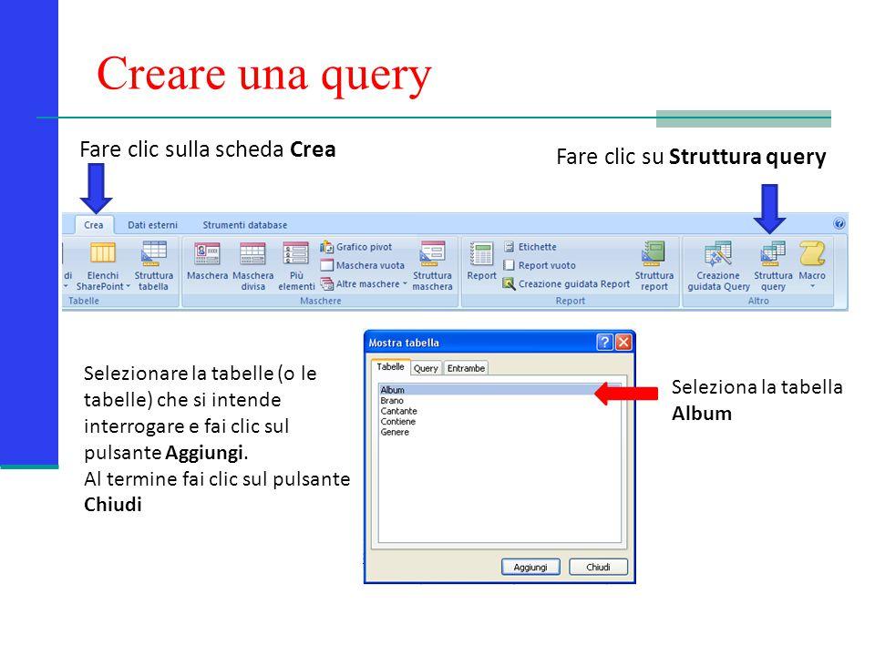 A lavoro.Modulo 4 – Interrogare il database Prof.