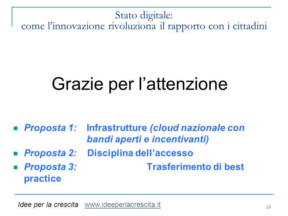 Stato digitale: come l'innovazione rivoluziona il rapporto con i cittadini Grazie per l'attenzione Proposta 1:Infrastrutture (cloud nazionale con band
