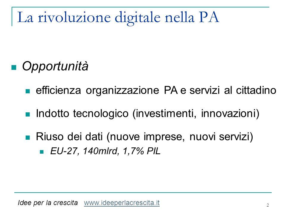 La rivoluzione digitale nella PA 2 Opportunità efficienza organizzazione PA e servizi al cittadino Indotto tecnologico (investimenti, innovazioni) Riu