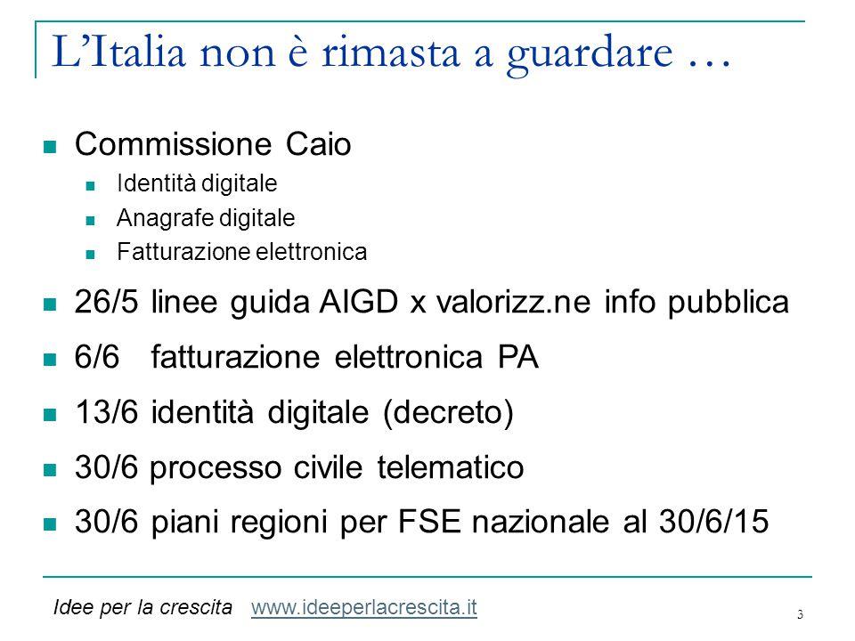 L'Italia non è rimasta a guardare … 3 Commissione Caio Identità digitale Anagrafe digitale Fatturazione elettronica 26/5linee guida AIGD x valorizz.ne