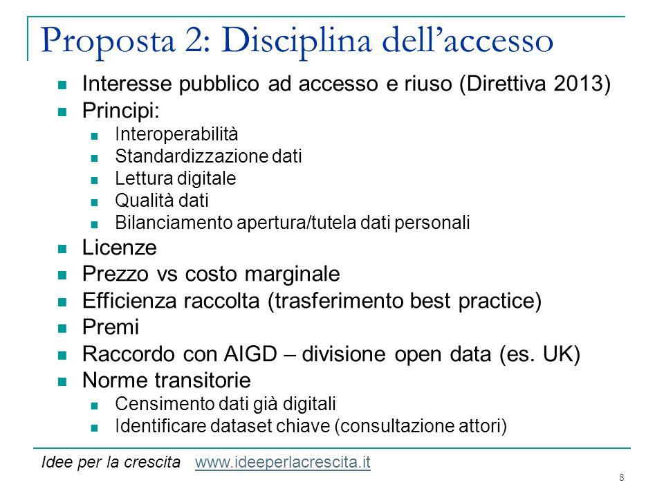 Proposta 2: Disciplina dell'accesso 8 Interesse pubblico ad accesso e riuso (Direttiva 2013) Principi: Interoperabilità Standardizzazione dati Lettura