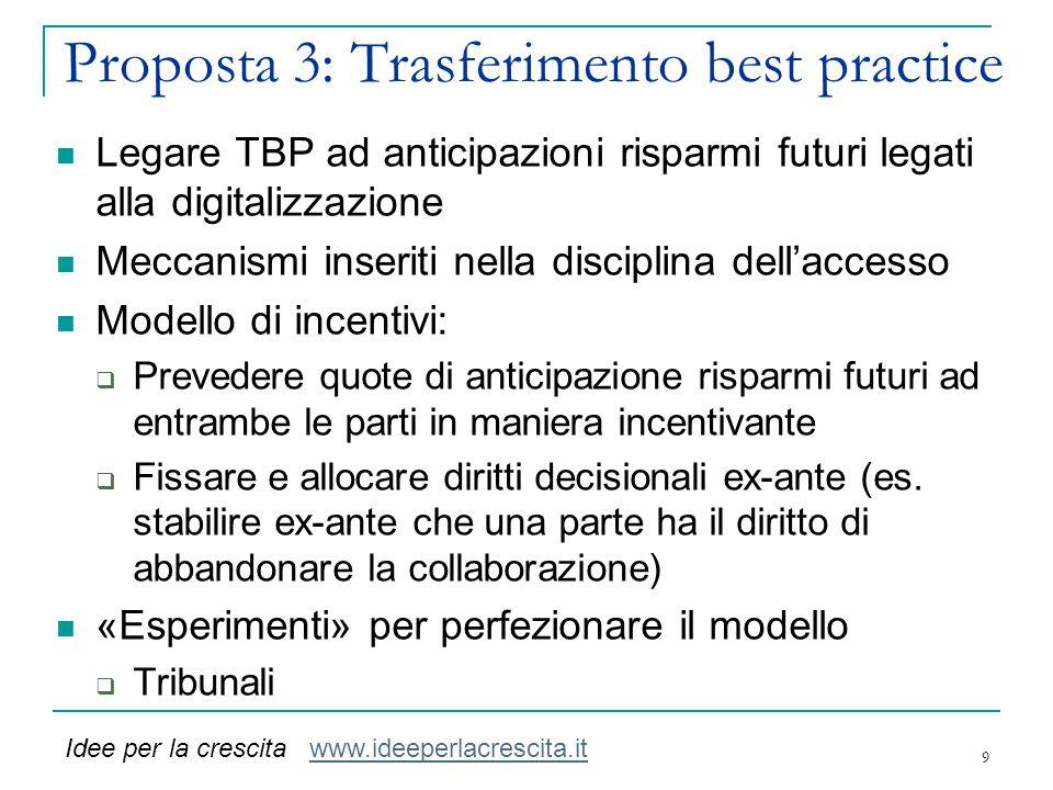 Proposta 3: Trasferimento best practice Legare TBP ad anticipazioni risparmi futuri legati alla digitalizzazione Meccanismi inseriti nella disciplina