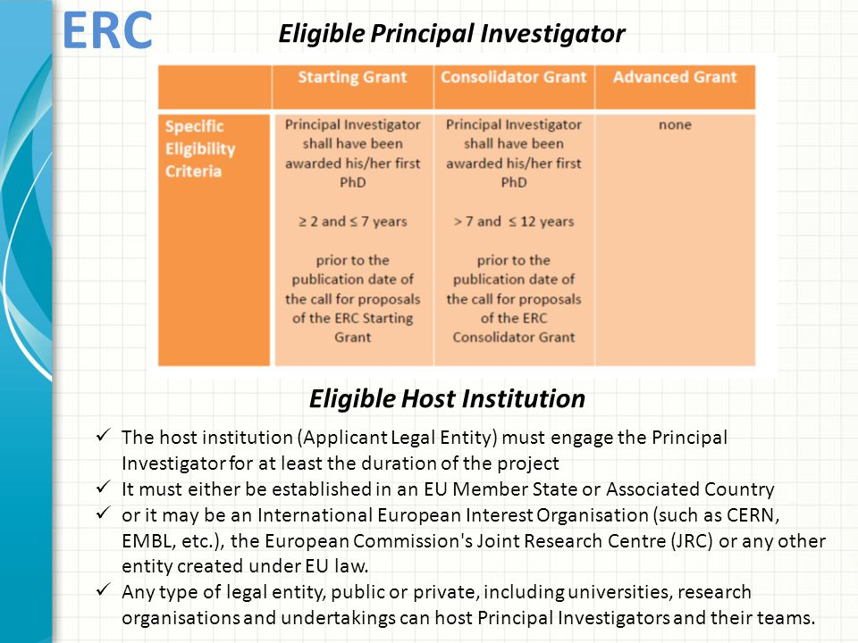 ERC Eligible Principal Investigator Eligible Host Institution The host institution (Applicant Legal Entity) must engage the Principal Investigator for