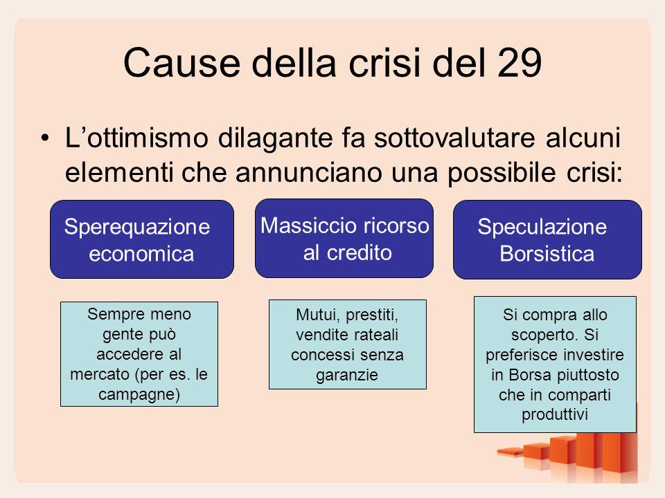Cause della crisi del 29 L'ottimismo dilagante fa sottovalutare alcuni elementi che annunciano una possibile crisi: Sperequazione economica Sempre meno gente può accedere al mercato (per es.