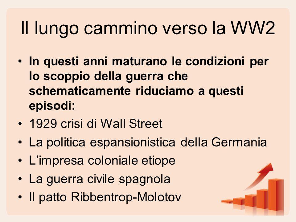Il lungo cammino verso la WW2 In questi anni maturano le condizioni per lo scoppio della guerra che schematicamente riduciamo a questi episodi: 1929 crisi di Wall Street La politica espansionistica della Germania L'impresa coloniale etiope La guerra civile spagnola Il patto Ribbentrop-Molotov