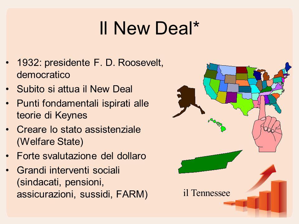 Il New Deal* 1932: presidente F. D. Roosevelt, democratico Subito si attua il New Deal Punti fondamentali ispirati alle teorie di Keynes Creare lo sta