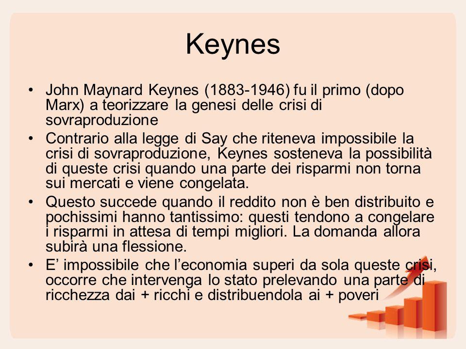 Keynes John Maynard Keynes (1883-1946) fu il primo (dopo Marx) a teorizzare la genesi delle crisi di sovraproduzione Contrario alla legge di Say che riteneva impossibile la crisi di sovraproduzione, Keynes sosteneva la possibilità di queste crisi quando una parte dei risparmi non torna sui mercati e viene congelata.