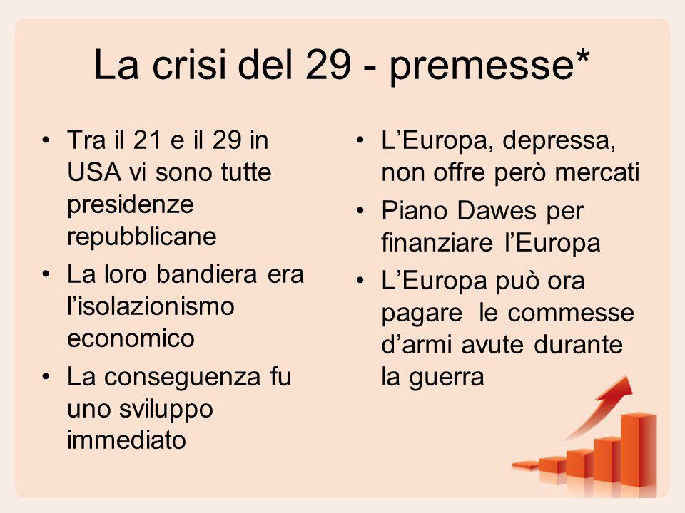 La crisi del 29 - premesse* Tra il 21 e il 29 in USA vi sono tutte presidenze repubblicane La loro bandiera era l'isolazionismo economico La conseguen