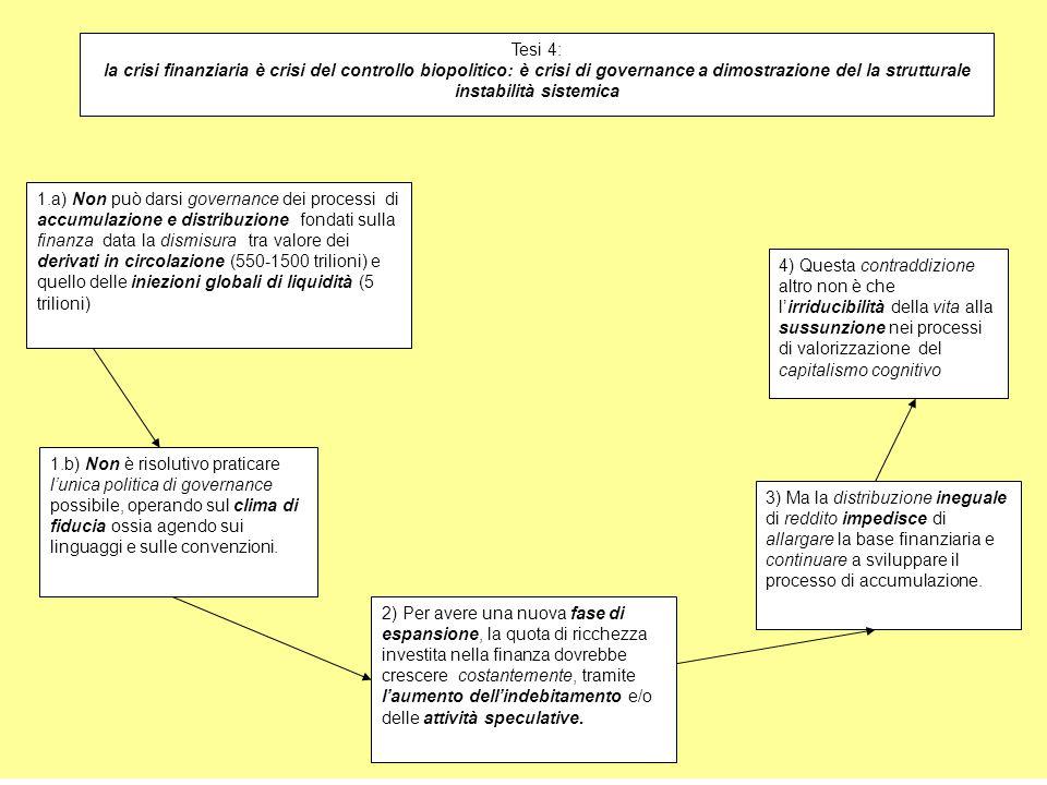Tesi 4: la crisi finanziaria è crisi del controllo biopolitico: è crisi di governance a dimostrazione del la strutturale instabilità sistemica 1.a) No