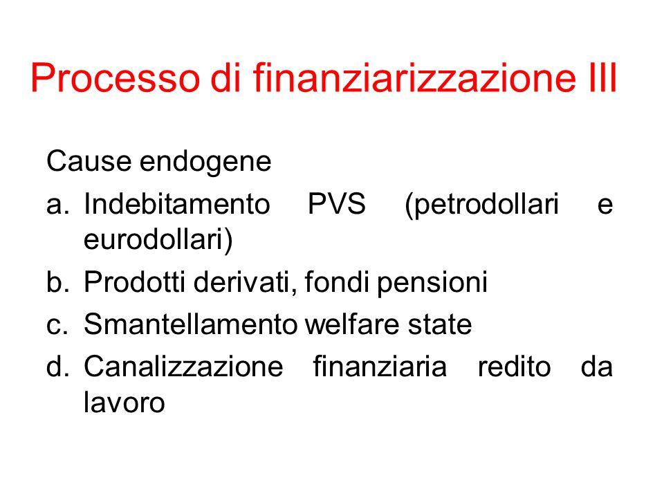 Processo di finanziarizzazione III Cause endogene a.Indebitamento PVS (petrodollari e eurodollari) b.Prodotti derivati, fondi pensioni c.Smantellament