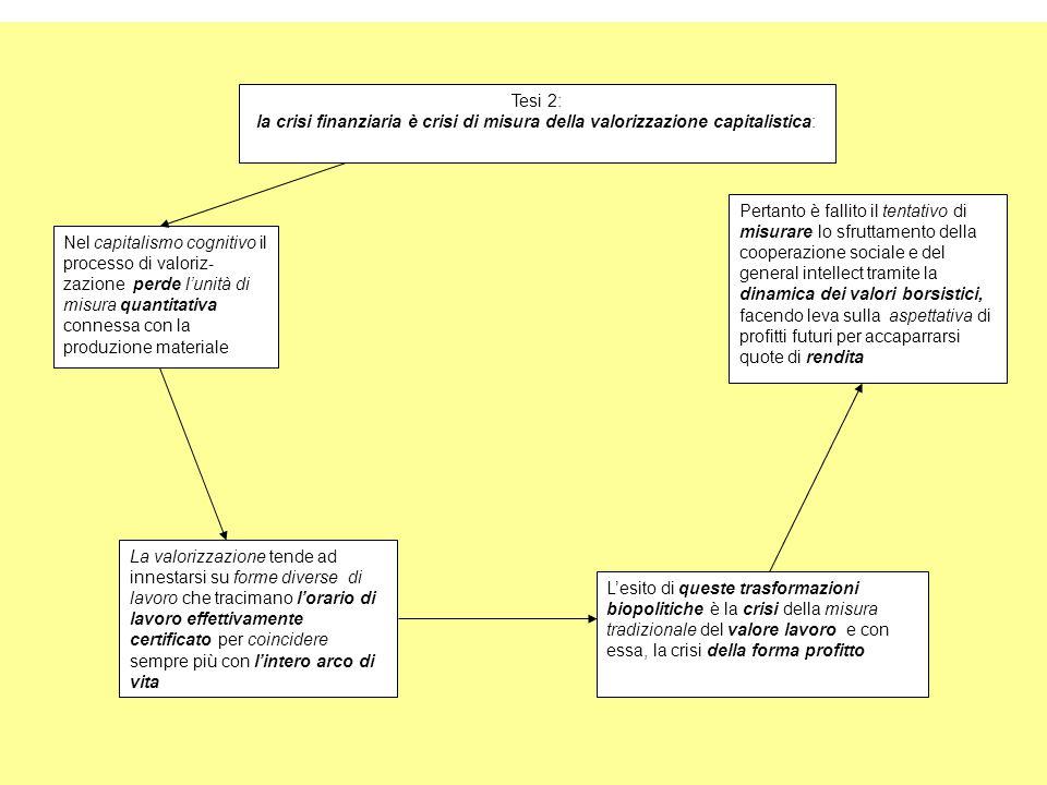 Tesi 2: la crisi finanziaria è crisi di misura della valorizzazione capitalistica: Nel capitalismo cognitivo il processo di valoriz- zazione perde l'u