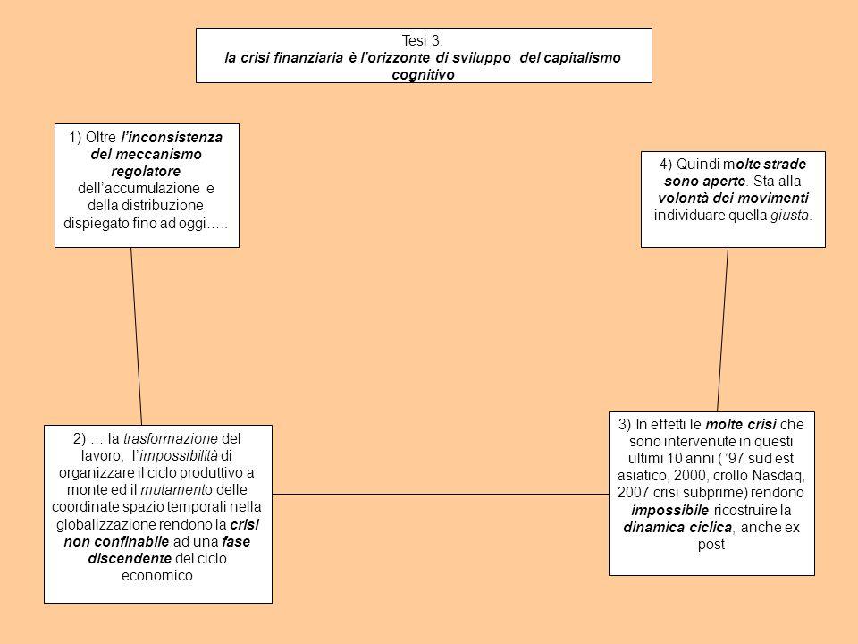Tesi 4: la crisi finanziaria è crisi del controllo biopolitico: è crisi di governance a dimostrazione del la strutturale instabilità sistemica 1.a) Non può darsi governance dei processi di accumulazione e distribuzione fondati sulla finanza data la dismisura tra valore dei derivati in circolazione (550-1500 trilioni) e quello delle iniezioni globali di liquidità (5 trilioni) 1.b) Non è risolutivo praticare l'unica politica di governance possibile, operando sul clima di fiducia ossia agendo sui linguaggi e sulle convenzioni.