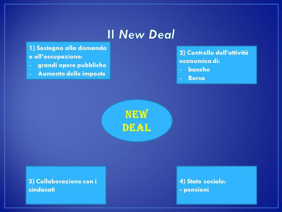 New Deal 1) Sostegno alla domanda e all'occupazione: -grandi opere pubbliche -Aumento delle imposte 4) Stato sociale: - pensioni 3) Collaborazione con