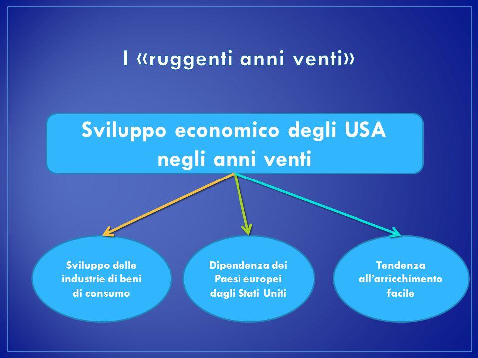 Sviluppo economico degli USA negli anni venti Sviluppo delle industrie di beni di consumo Dipendenza dei Paesi europei dagli Stati Uniti Tendenza all'