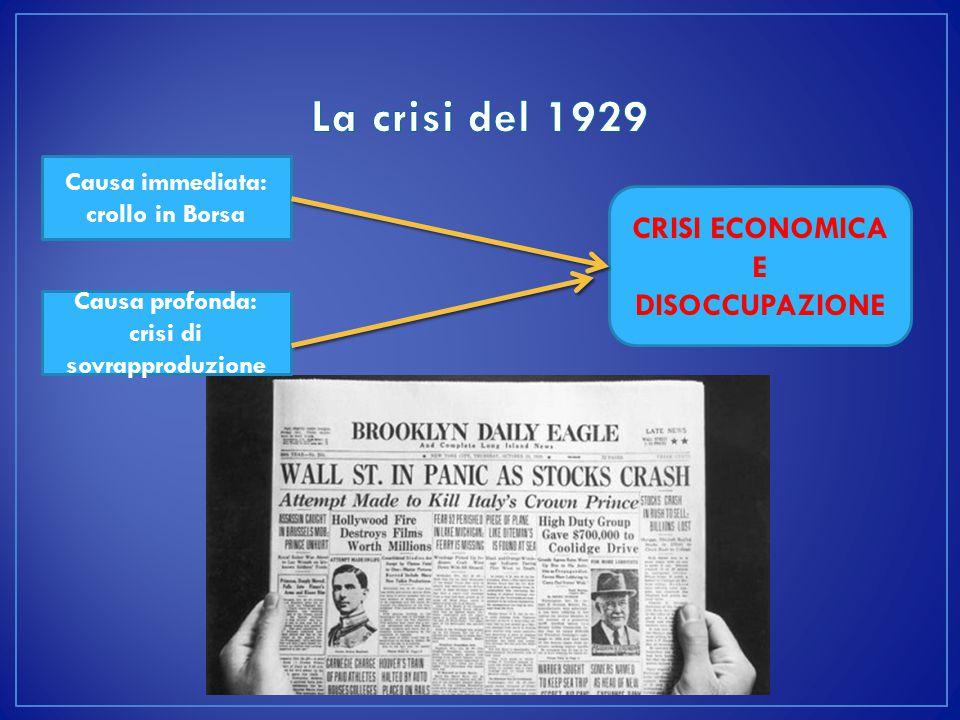 CRISI ECONOMICA E DISOCCUPAZIONE Causa immediata: crollo in Borsa Causa profonda: crisi di sovrapproduzione
