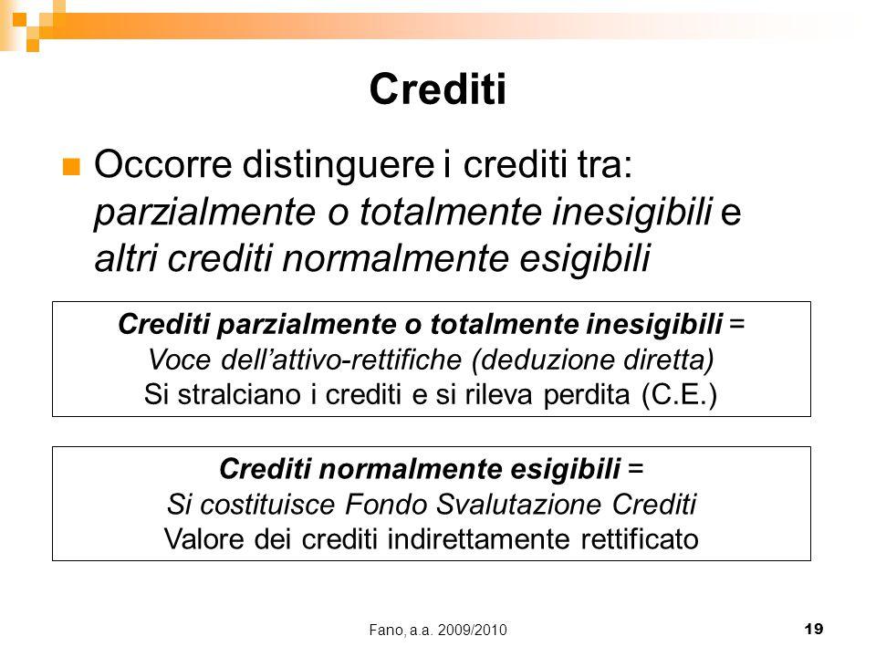 Fano, a.a. 2009/201019 Occorre distinguere i crediti tra: parzialmente o totalmente inesigibili e altri crediti normalmente esigibili Crediti Crediti