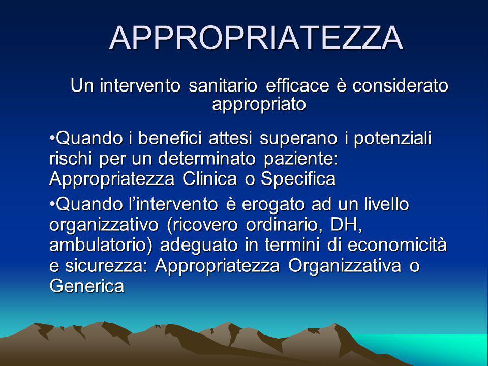 Controlli di appropriatezza DGR 427/06 Direttiva Laziosanità ASP n.