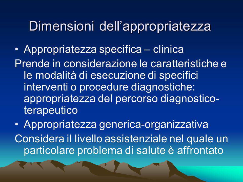Ricovero in regime di DH: criteri di appropriatezza Criterio 7 Prestazioni ed osservazioni infermieristiche più volte nella giornata di accesso (almeno tre volte).