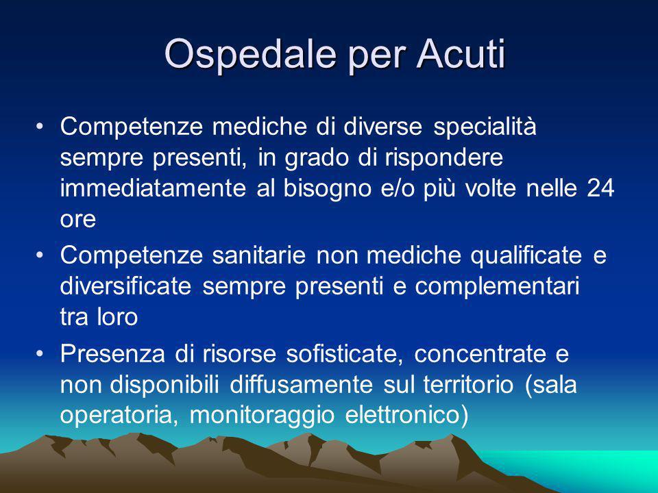 GIORNATA DI AMMISSIONE (GIORNO 1) RILEVATA PRESENZA DI EMATURIA ALLA VISITA, PA 115/70, ESAMI EMATOCHIMICI, ECG, RX TORACE, ESPLORAZIONE RETTALE, CONTROLLO DIURESI, CONTINUA TERAPIA DOMICILIARE, TC, ECOGRAFIA RENALE E VESCICALE TRANSRETTALE, VISITA CARDIOLOGICA E PNEUMOLOGICA PRIMA GIORNATA DEGENZA (GIORNO 2) TC, PA 125/80, FC 64, CONTROLLO DIURESI, VISITA MEDICA, EGA, URINOCOLTURA, CONTINUA TERAPIA DOMICILIARE CASO CLINICO N.