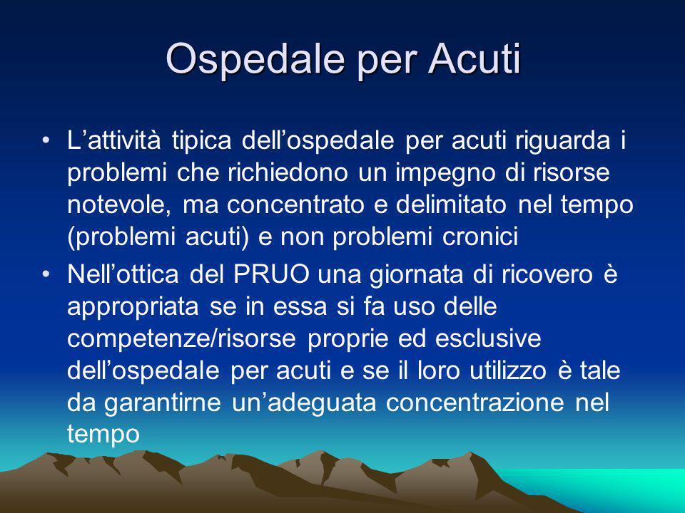 RICOVERO IN REGIME ORDINARIO CRITERI DI APPROPRIATEZZA : GIORNATA DI AMMISSIONE: A.