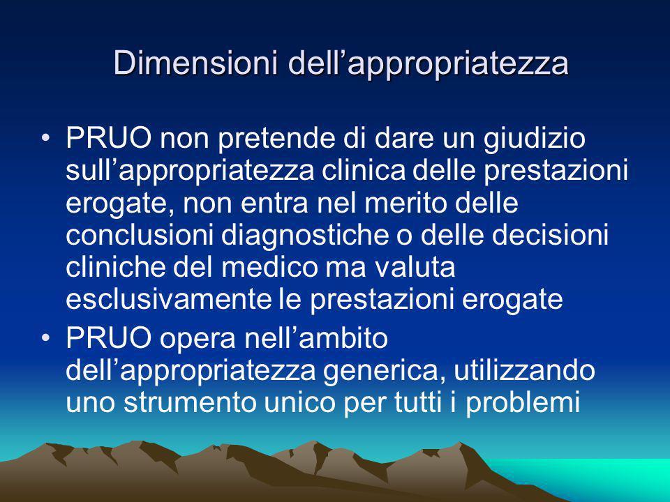 RICOVERO IN REGIME ORDINARIO CRITERI DI APPROPRIATEZZA: GIORNATA DI AMMISSIONE B.