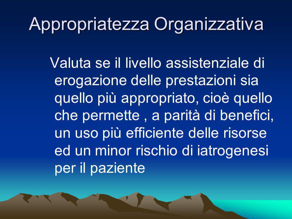 PRESTAZIONI MEDICHE 1.PROCEDURE IN SALA OPERATORIA NEL GIORNO INDICE 2.PROCEDURE IN SALA OPERATORIA IL GIORNO SUCCESSIVO AL GIORNO INDICE, MA CHE RICHIEDONO CONSULTI O VALUTAZIONI STRAORDINARI 3.