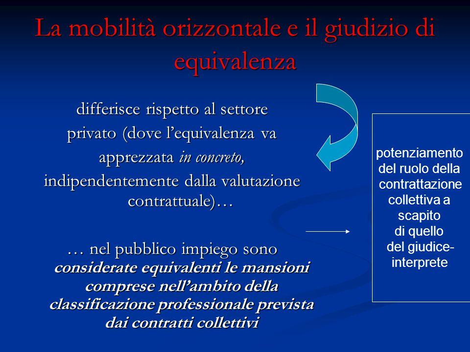 La mobilità orizzontale e il giudizio di equivalenza differisce rispetto al settore privato (dove l'equivalenza va apprezzata in concreto, indipendent