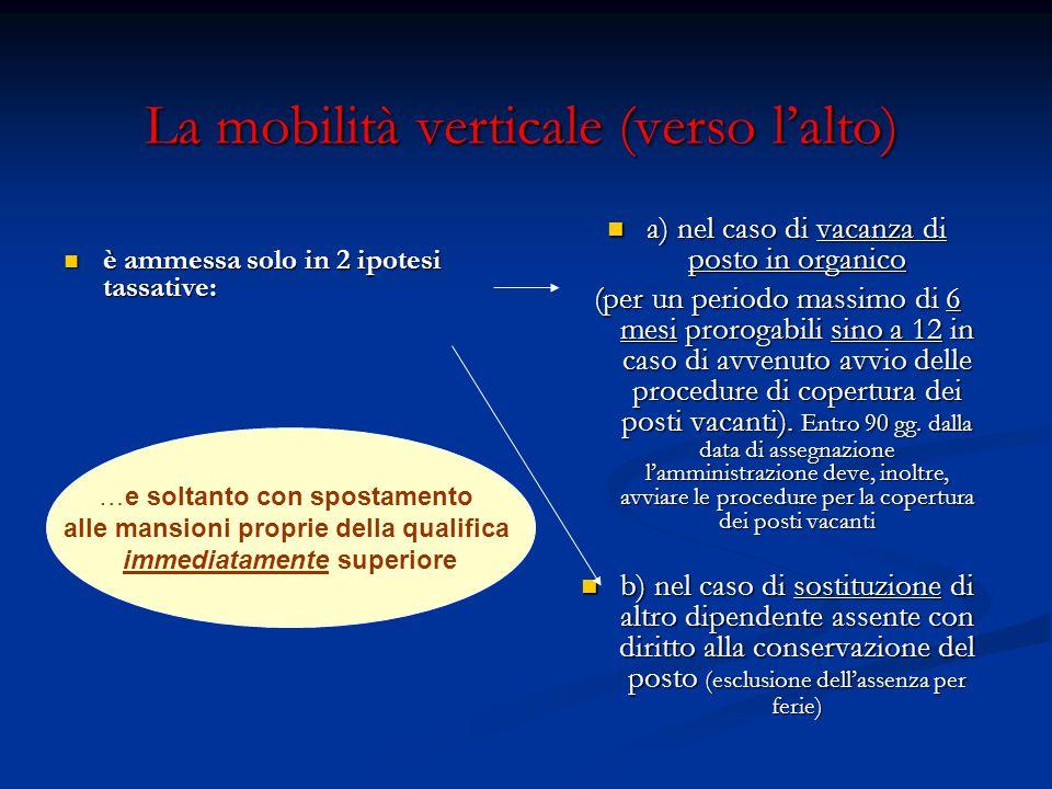 La mobilità verticale (verso l'alto) è ammessa solo in 2 ipotesi tassative: è ammessa solo in 2 ipotesi tassative: a) nel caso di vacanza di posto in