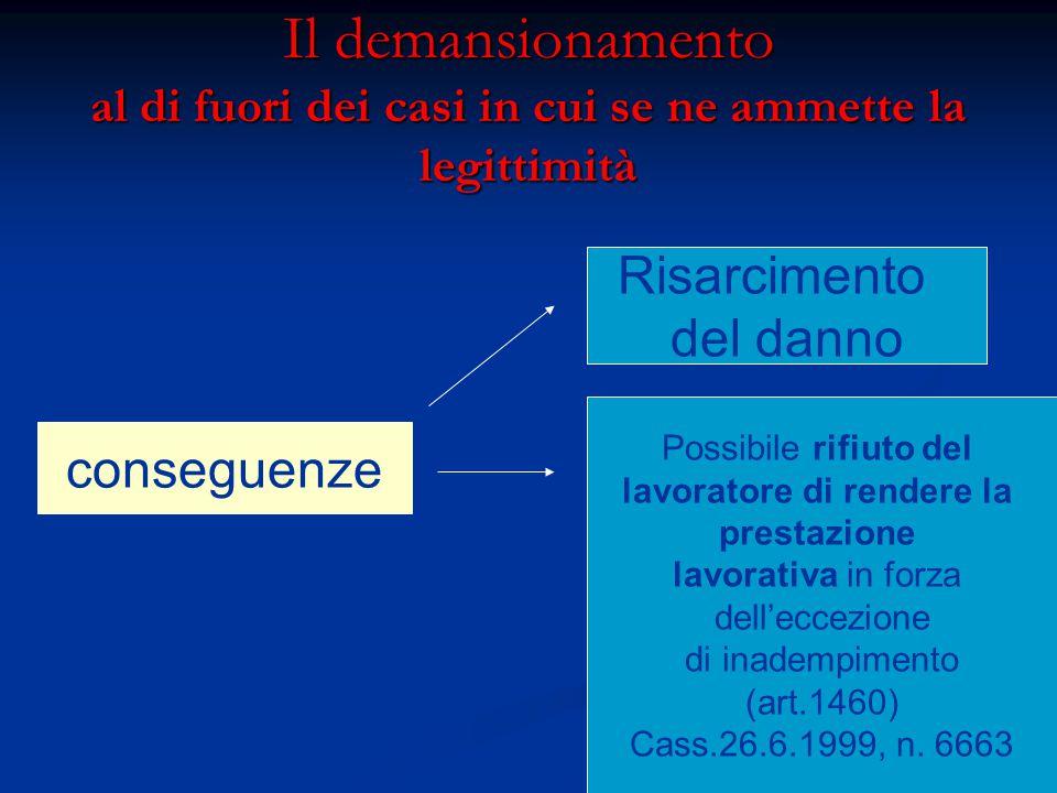 Il demansionamento al di fuori dei casi in cui se ne ammette la legittimità conseguenze Risarcimento del danno Possibile rifiuto del lavoratore di ren