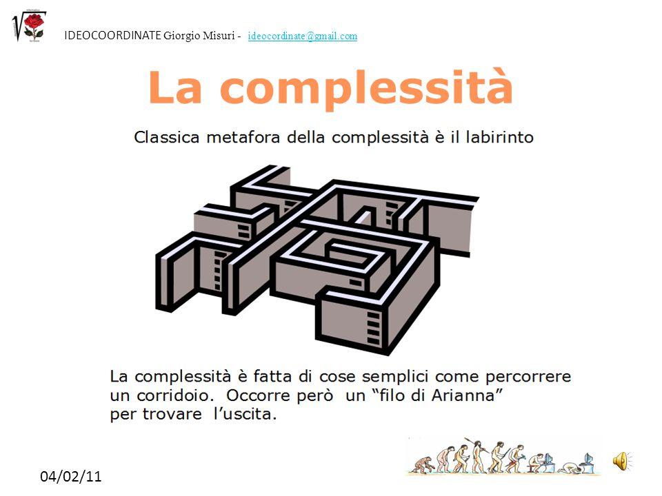 04/02/11 IDEOCOORDINATE Giorgio Misuri - ideocordinate@gmail.com La complessità
