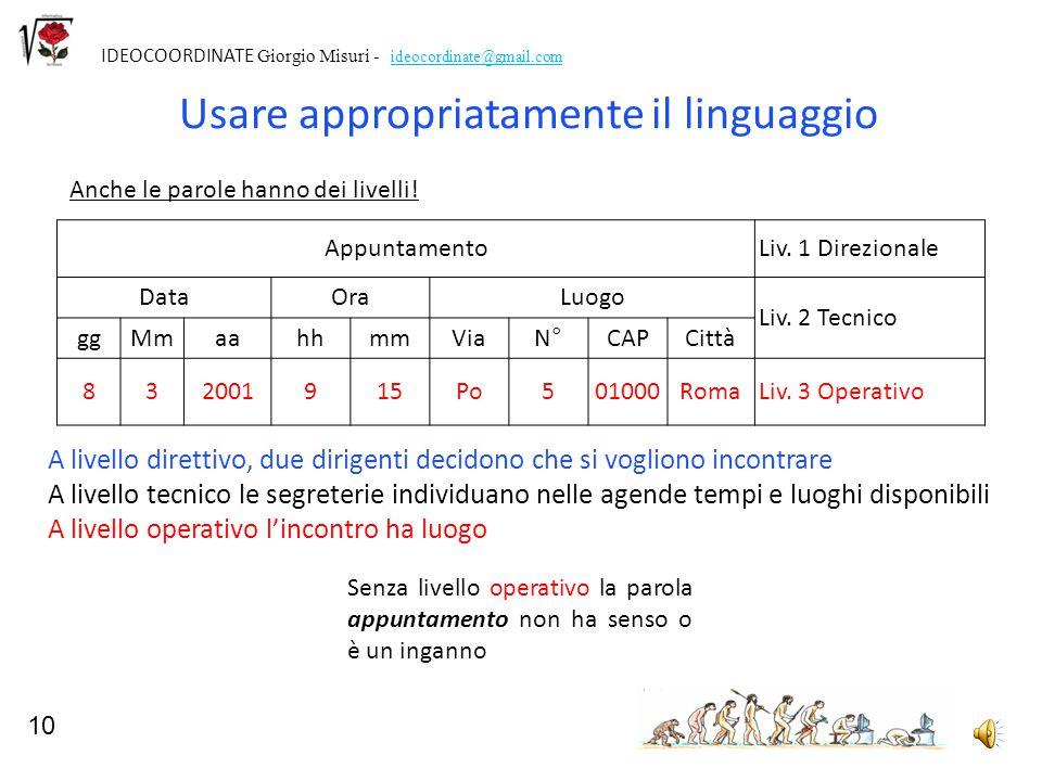10 IDEOCOORDINATE Giorgio Misuri - ideocordinate@gmail.com Usare appropriatamente il linguaggio AppuntamentoLiv. 1 Direzionale DataOraLuogo Liv. 2 Tec