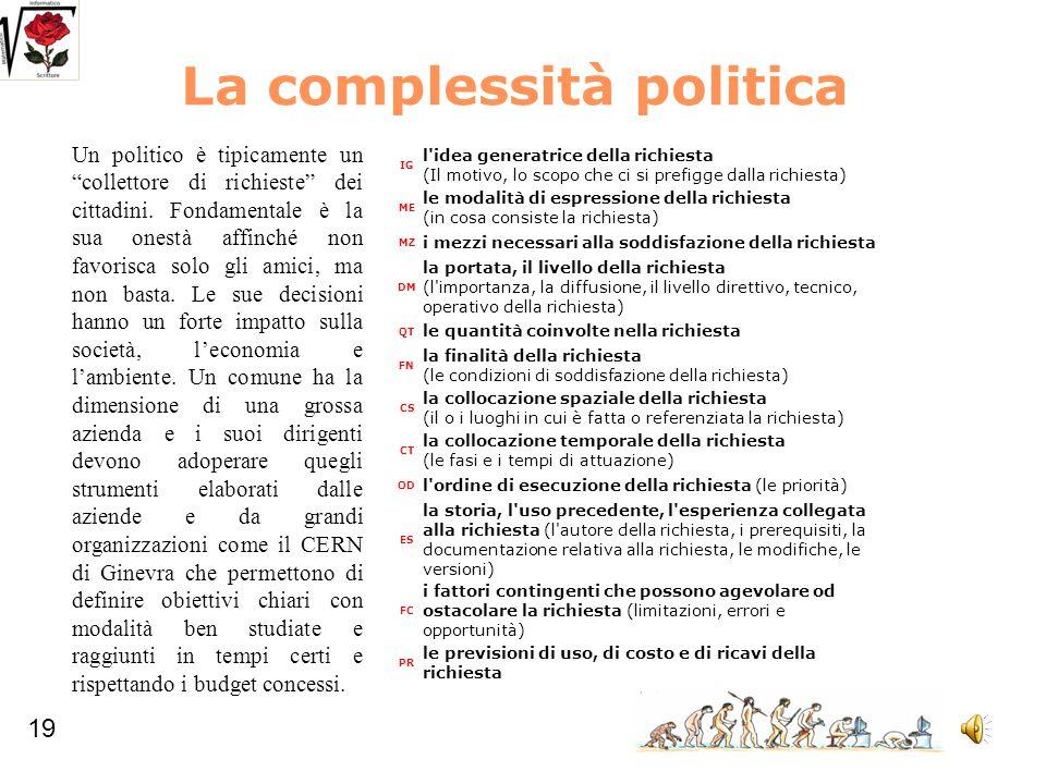 La complessità politica IG l'idea generatrice della richiesta (Il motivo, lo scopo che ci si prefigge dalla richiesta) ME le modalità di espressione d