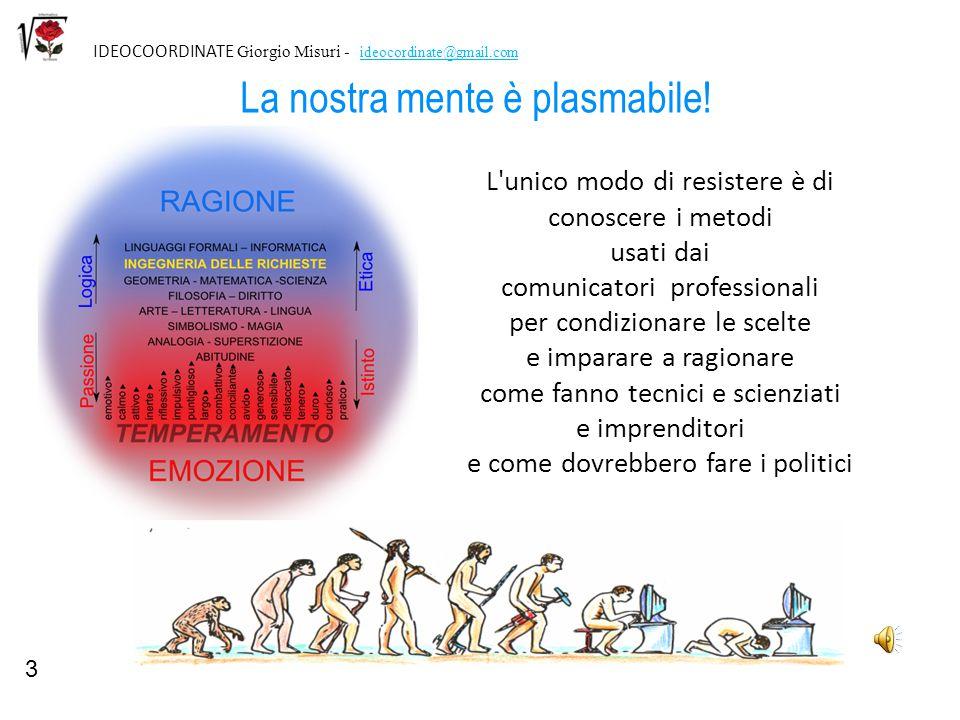 4 IDEOCOORDINATE Giorgio Misuri - ideocordinate@gmail.com Prendere una decisione.