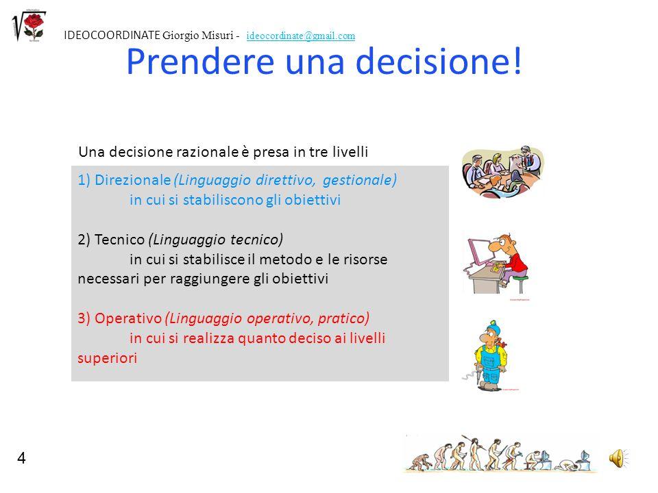 4 IDEOCOORDINATE Giorgio Misuri - ideocordinate@gmail.com Prendere una decisione! Una decisione razionale è presa in tre livelli 1) Direzionale (Lingu