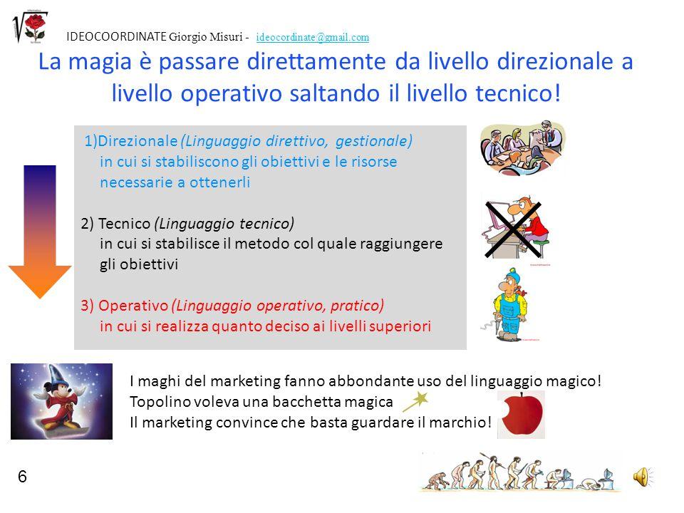 6 IDEOCOORDINATE Giorgio Misuri - ideocordinate@gmail.com La magia è passare direttamente da livello direzionale a livello operativo saltando il livel