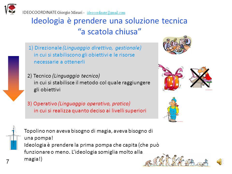 8 IDEOCOORDINATE Giorgio Misuri - ideocordinate@gmail.com Razionalità è usare scienza e calcolo per trovare la soluzione tecnica efficace Per essere razionale Topolino avrebbe dovuto calcolare (e costruire) la pompa.