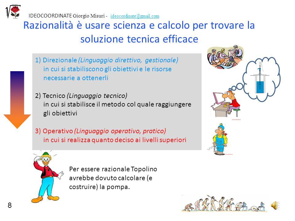 8 IDEOCOORDINATE Giorgio Misuri - ideocordinate@gmail.com Razionalità è usare scienza e calcolo per trovare la soluzione tecnica efficace Per essere r