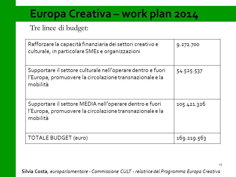 Europa Creativa – work plan 2014 15 Tre linee di budget: Silvia Costa, europarlamentare - Commissione CULT - relatrice del Programma Europa Creativa Rafforzare la capacità finanziaria dei settori creativo e culturale, in particolare SMEs e organizzazioni 9.272.700 Supportare il settore culturale nell'operare dentro e fuori l'Europa, promuovere la circolazione transnazionale e la mobilità 54.525.537 Supportare il settore MEDIA nell'operare dentro e fuori l'Europa, promuovere la circolazione transnazionale e la mobilità 105.421.326 TOTALE BUDGET (euro)169.219.563