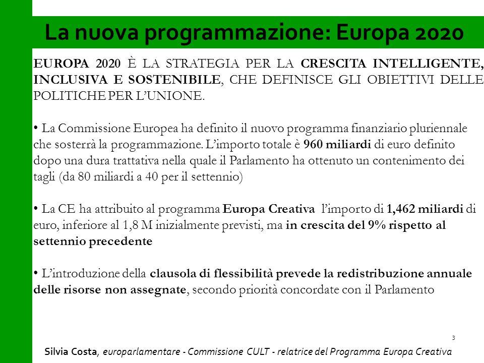 Le risorse economiche 14 Budget complessivo: 1,462 M di euro: Media: 56% (824 milioni) Cultura: 31% (455 milioni) Strand transettoriale: 13%, con almeno il 4% alle azioni e ai Creative Europe Desk e l'8% al Fondo di Garanzia Silvia Costa, europarlamentare - Commissione CULT - relatrice del Programma Europa Creativa