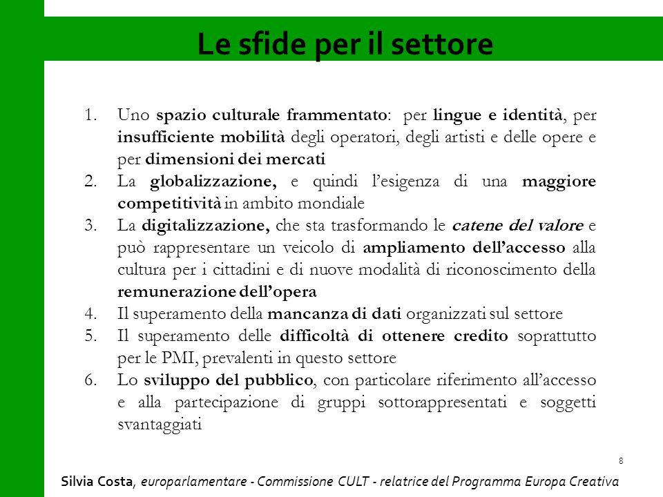 Subprogramma MEDIA (1) a.