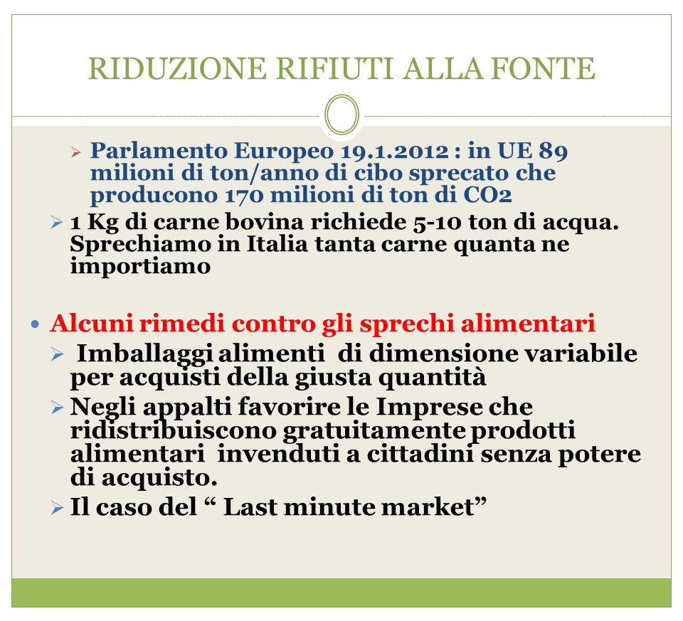 RIDUZIONE RIFIUTI ALLA FONTE  Parlamento Europeo 19.1.2012 : in UE 89 milioni di ton/anno di cibo sprecato che producono 170 milioni di ton di CO2 