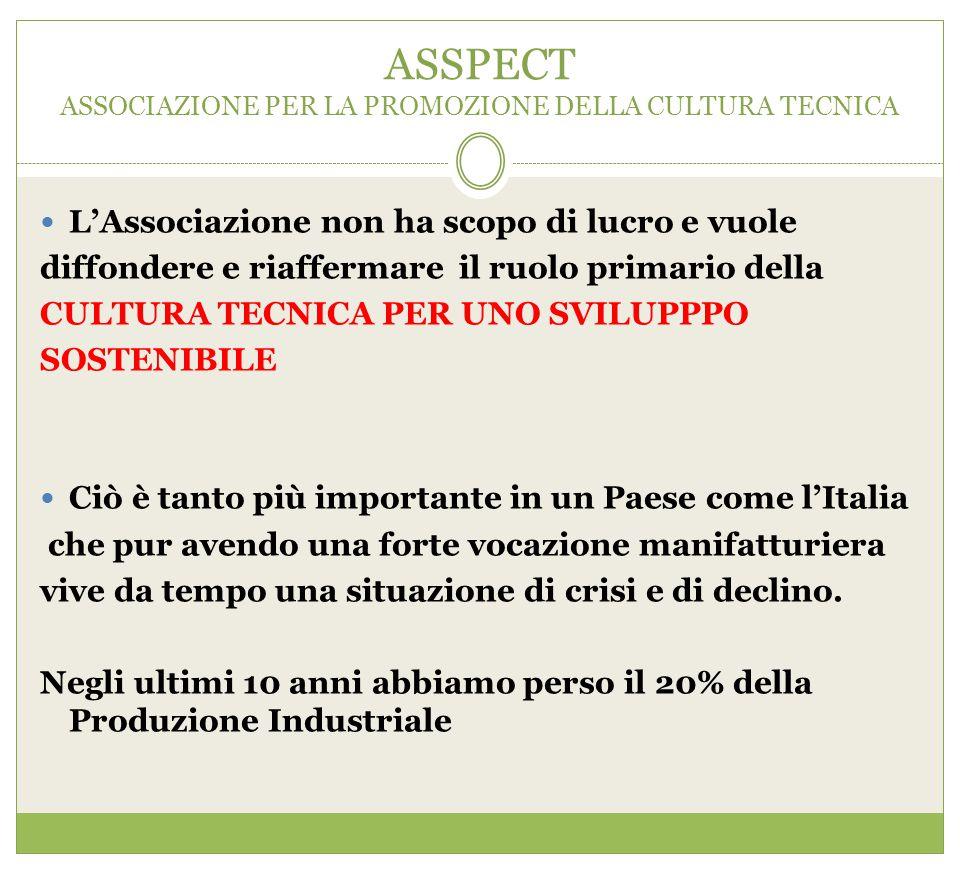 Recupero energetico da RSU in Italia.Termovalorizzazione con N°55 inceneritori : 16% dei RSU Produzione annua di energia da termovalorizzazione : - En.
