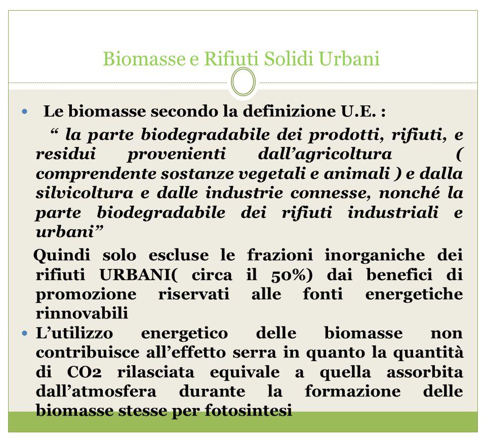 """Biomasse e Rifiuti Solidi Urbani Le biomasse secondo la definizione U.E. : """" la parte biodegradabile dei prodotti, rifiuti, e residui provenienti dall"""